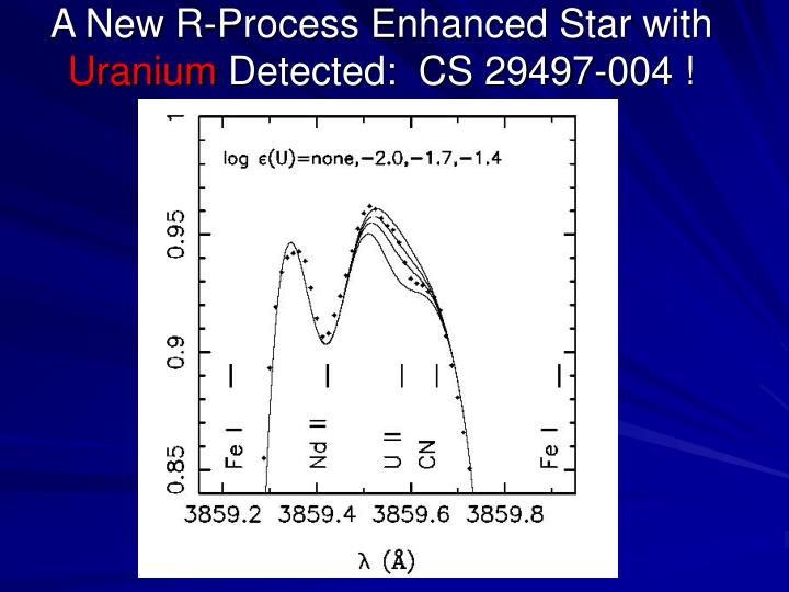 A New R-Process Enhanced Star with