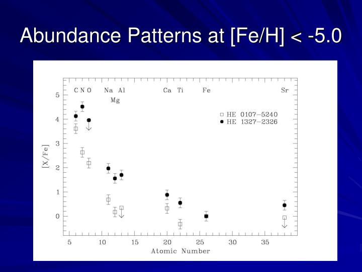 Abundance Patterns at [Fe/H] < -5.0