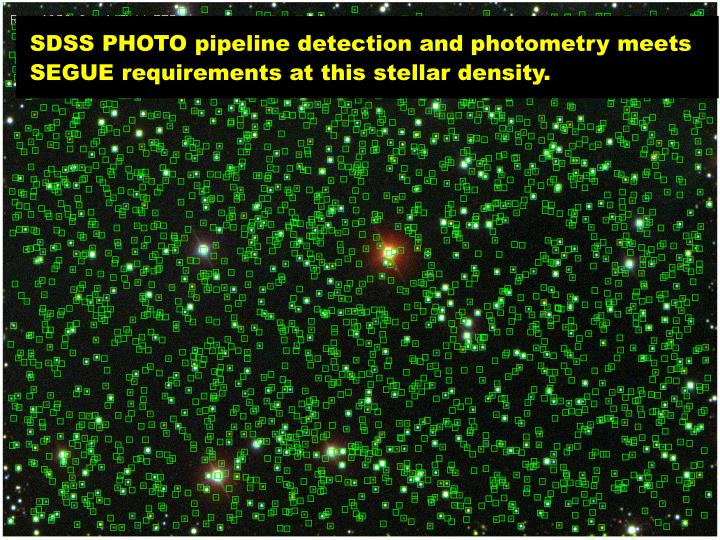 SDSS PHOTO pipeline detection and photometry meets