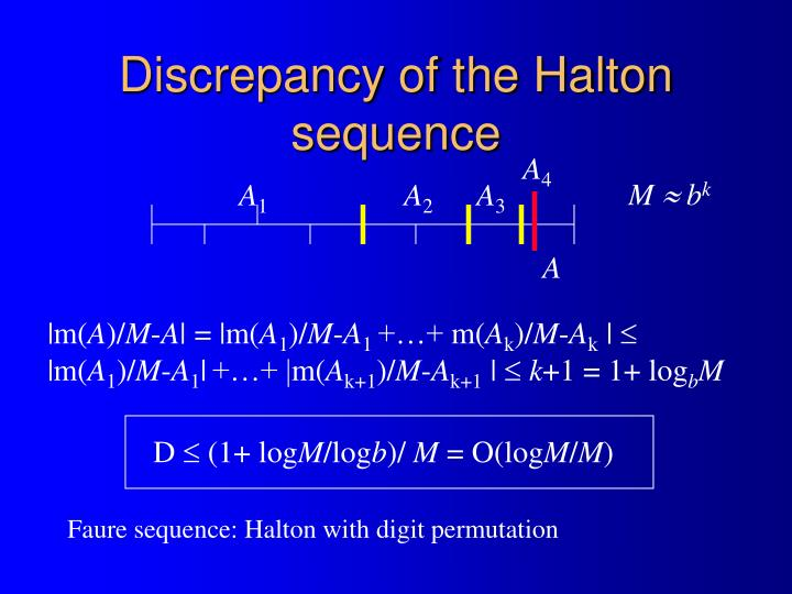 Discrepancy of the Halton sequence