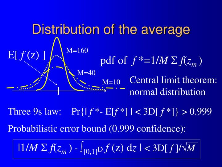 Distribution of the average