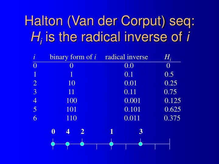 Halton (Van der Corput) seq: