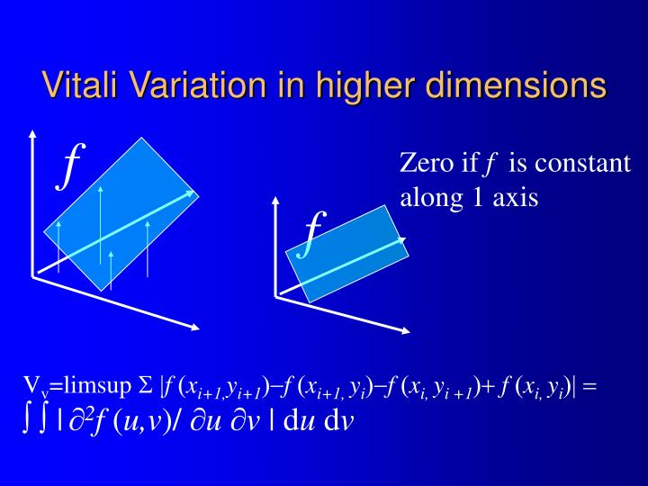 Vitali Variation in higher dimensions
