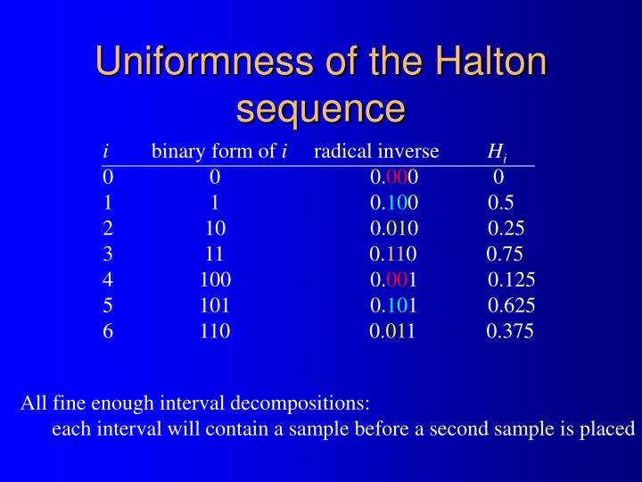 Uniformness of the Halton sequence