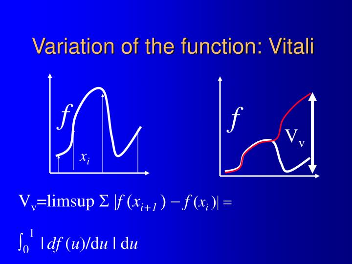 Variation of the function: Vitali