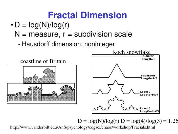 D = log(N)/log(r)