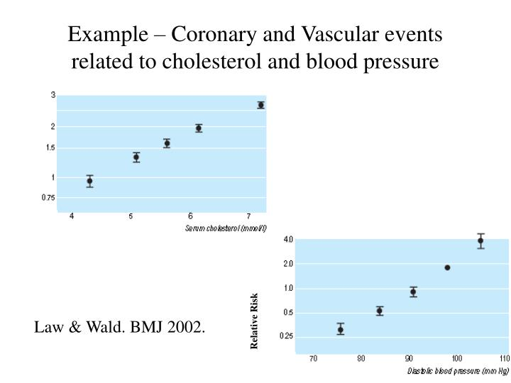 Example coronary and vascular events related to cholesterol and blood pressure