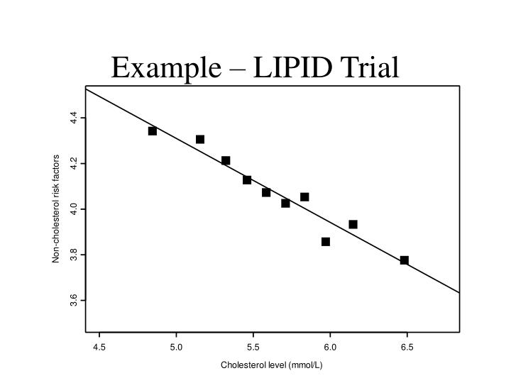Example – LIPID Trial