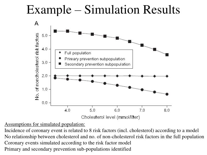 Example – Simulation Results