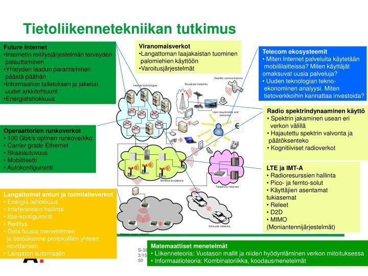 Tietoliikennetekniikan tutkimus