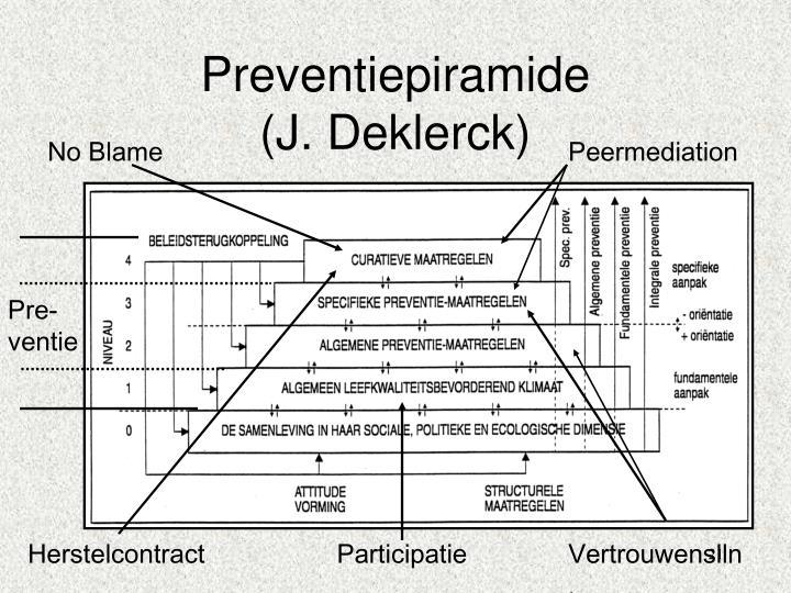 Preventiepiramide