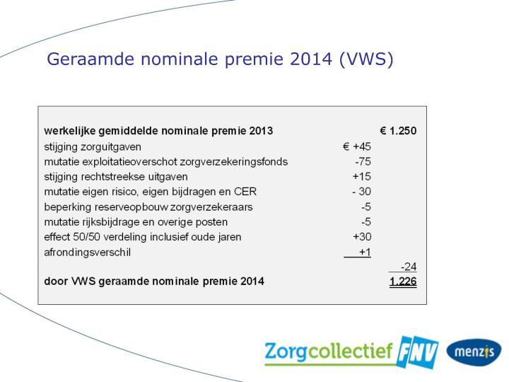 Geraamde nominale premie 2014 (VWS)