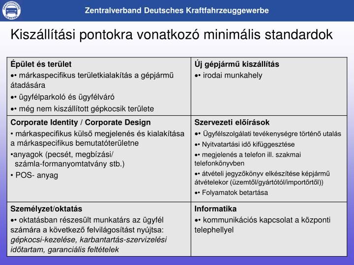 Kiszállítási pontokra vonatkozó minimális standardok