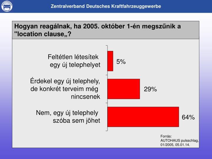 Hogyan reagálnak, ha 2005. október 1-én megszűnik a