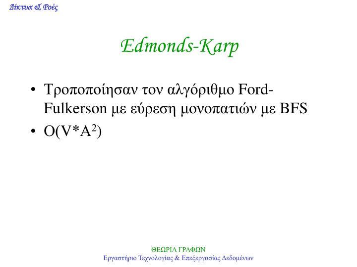 Edmonds-Karp