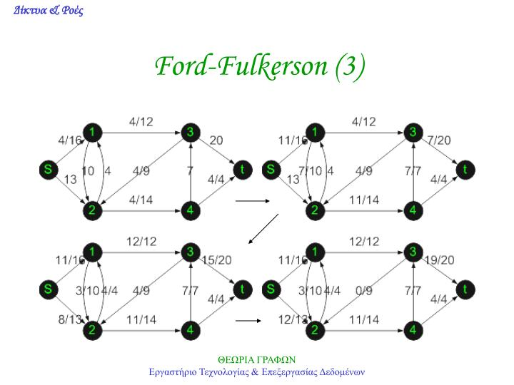Ford-Fulkerson (3)