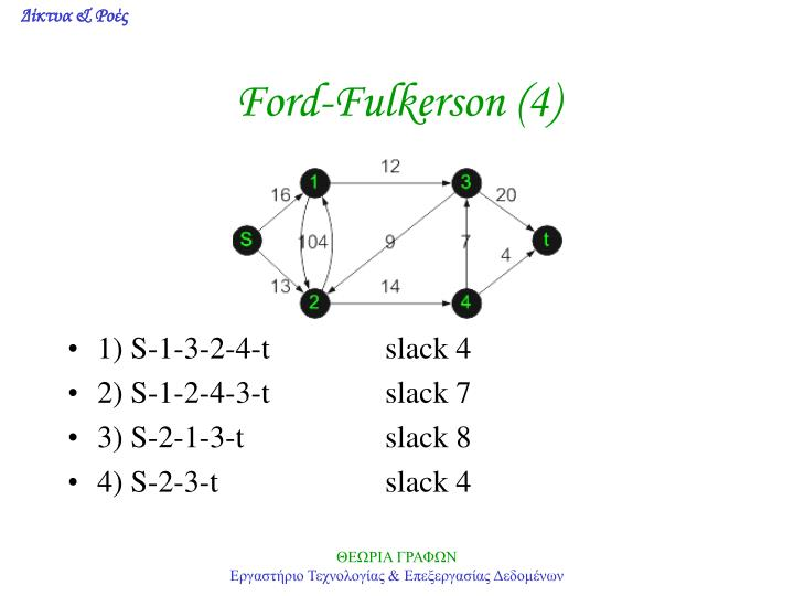 Ford-Fulkerson (