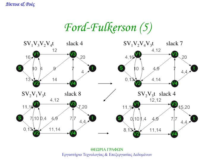 Ford-Fulkerson (5)