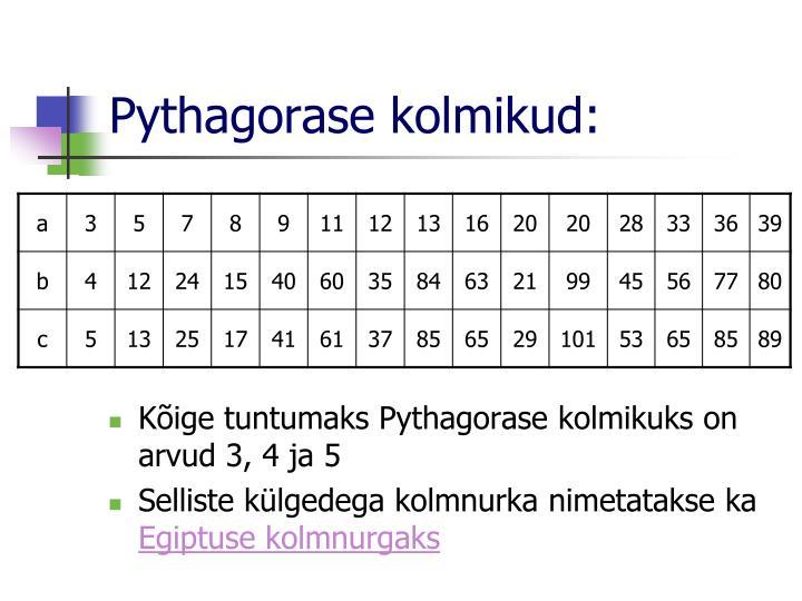 Pythagor