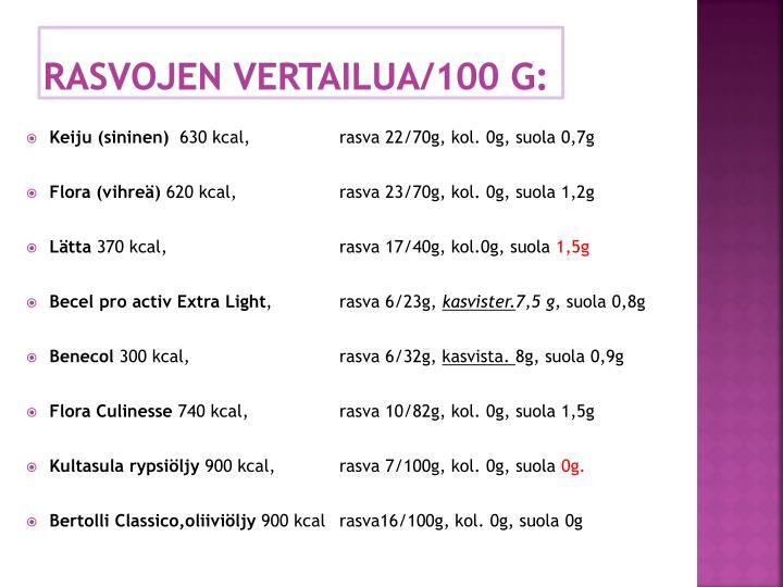 RASVOJEN vertailuA/100 g: