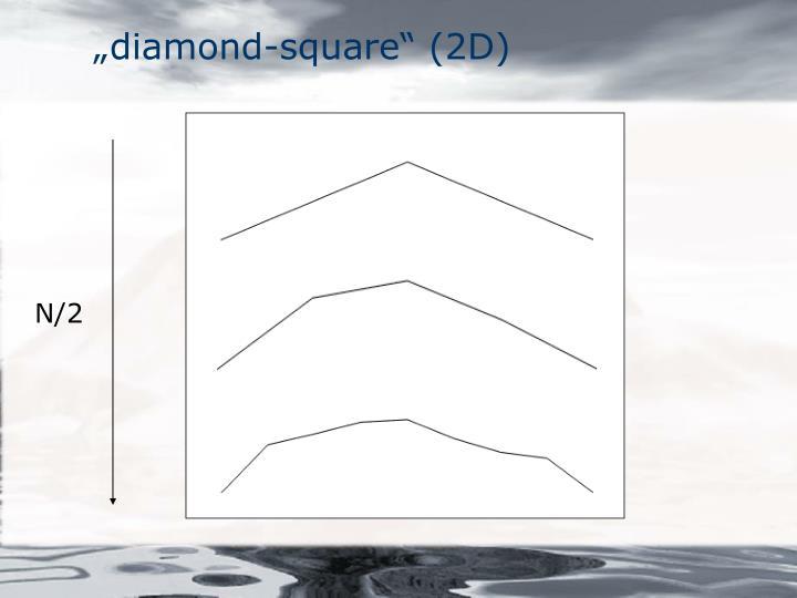 """diamond-square"" (2D)"