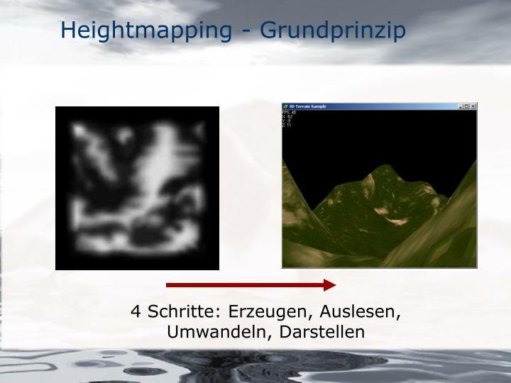 Heightmapping - Grundprinzip