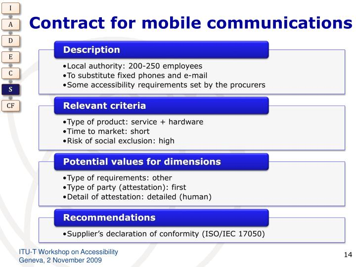 Contract for mobile communications