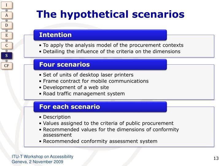 The hypothetical scenarios