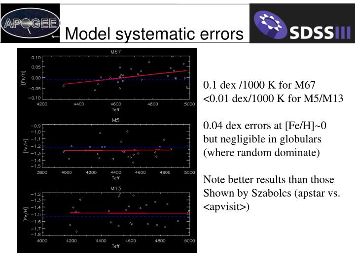 Model systematic errors