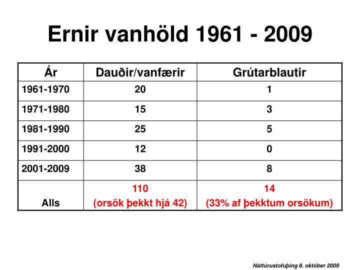 Ernir vanhöld 1961 - 2009