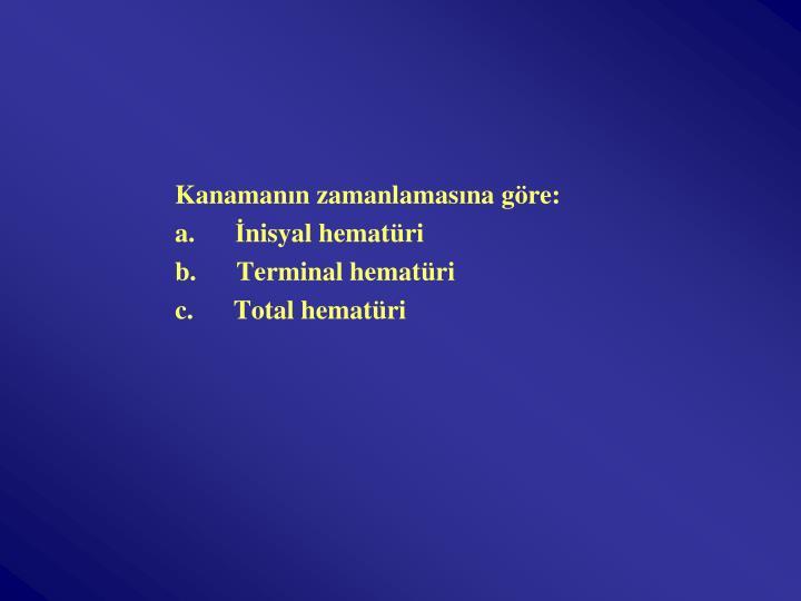 Kanaman