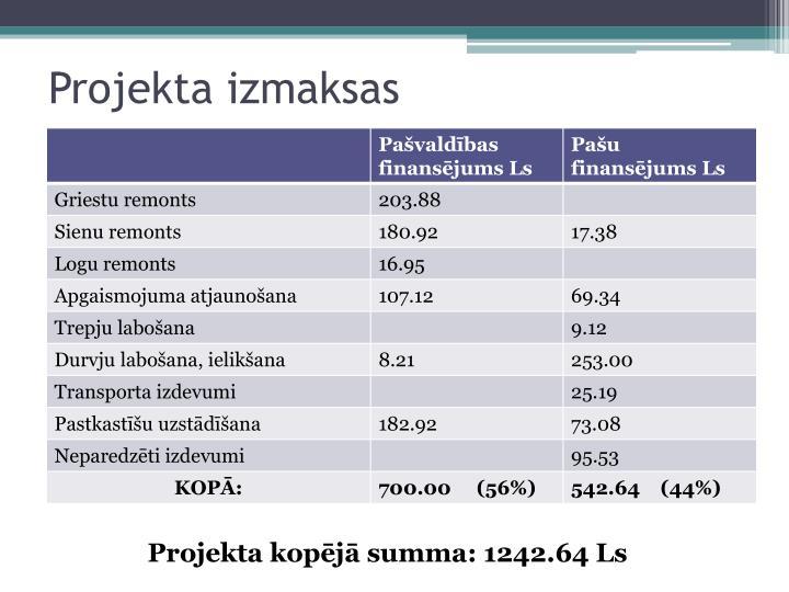 Projekta izmaksas
