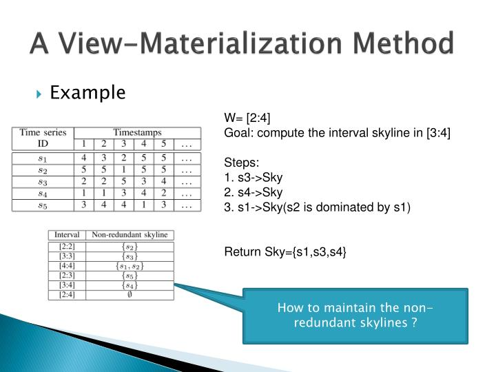 A View-Materialization Method