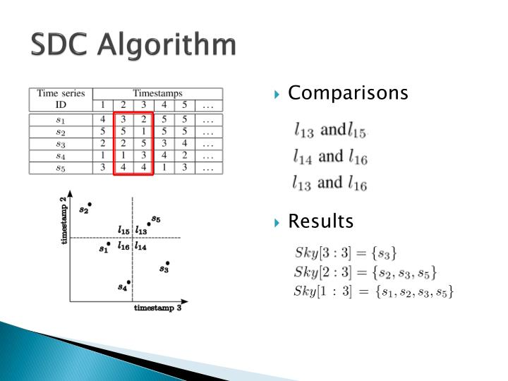 SDC Algorithm