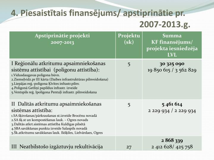 4. Piesaistītais finansējums/ apstiprinātie pr.
