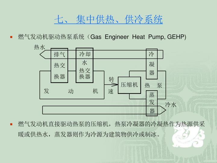 七、 集中供热、供冷系统