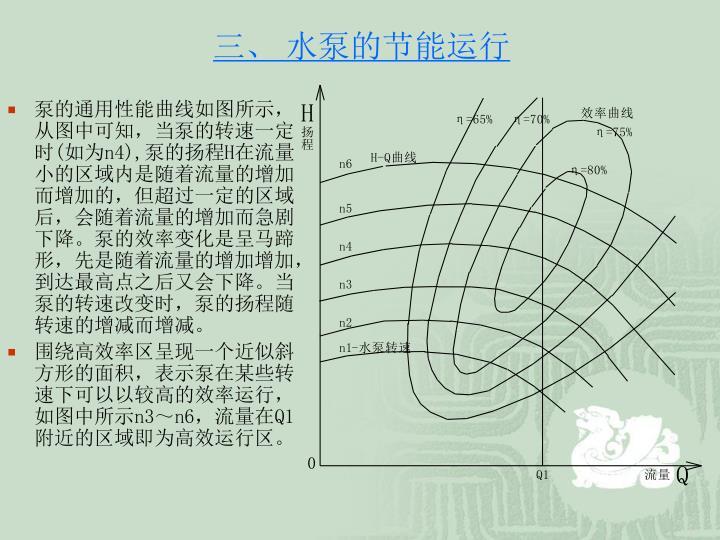泵的通用性能曲线如图所示,从图中可知,当泵的转速一定时