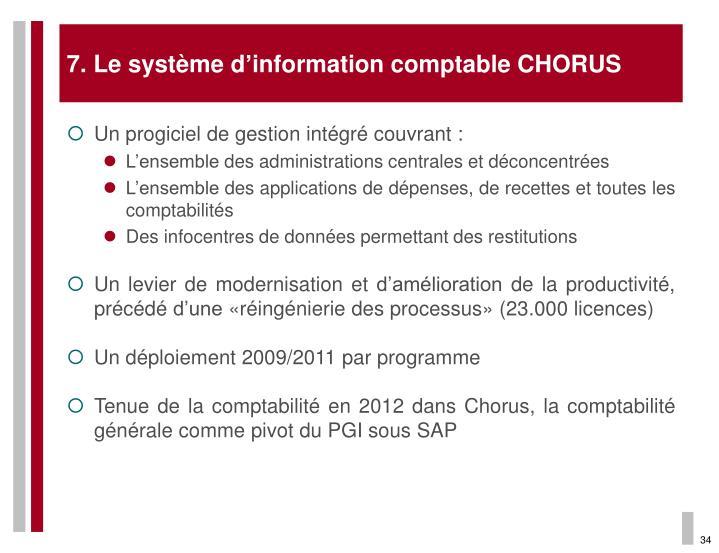 7. Le système d'information comptable CHORUS
