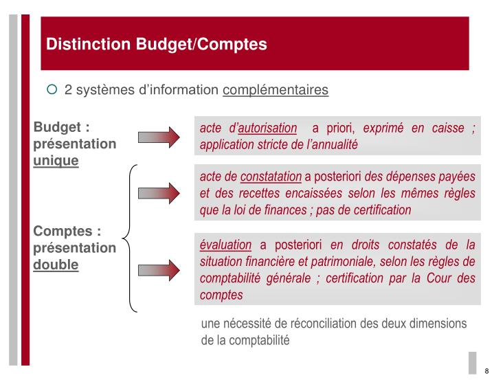 Distinction Budget/Comptes