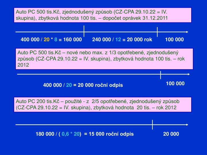Auto PC 500 tis.Kč, zjednodušený způsob (CZ-CPA 29.10.22 = IV. skupina), zbytková hodnota 100 tis. – dopočet oprávek 31.12.2011