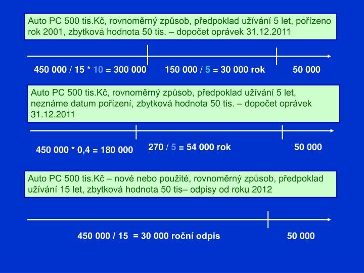 Auto PC 500 tis.Kč, rovnoměrný způsob, předpoklad užívání 5 let, pořízeno rok 2001, zbytková hodnota 50 tis. – dopočet oprávek 31.12.2011