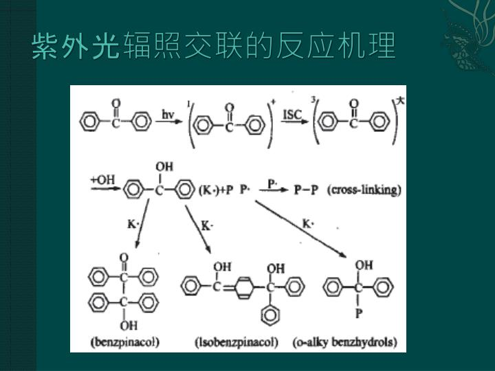 紫外光辐照交联的反应机理