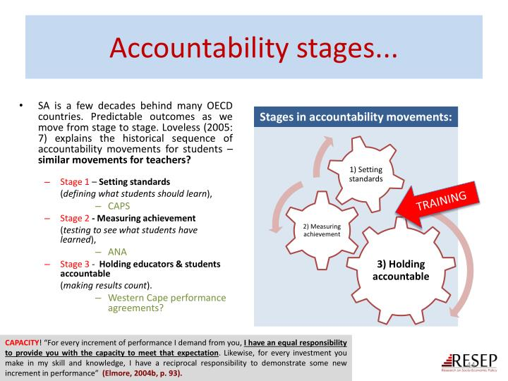 Accountability stages...