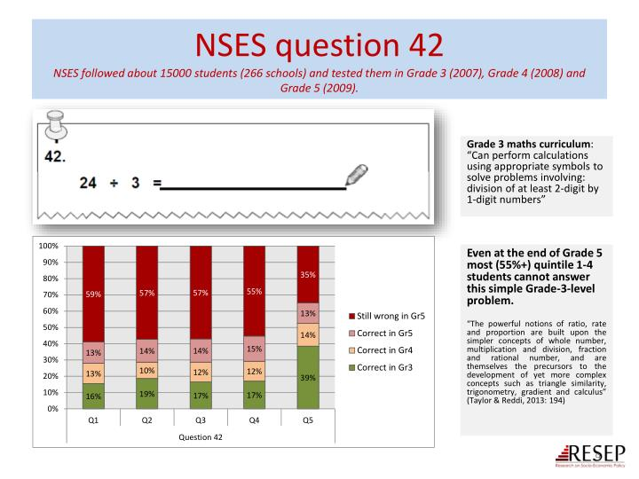 NSES question 42