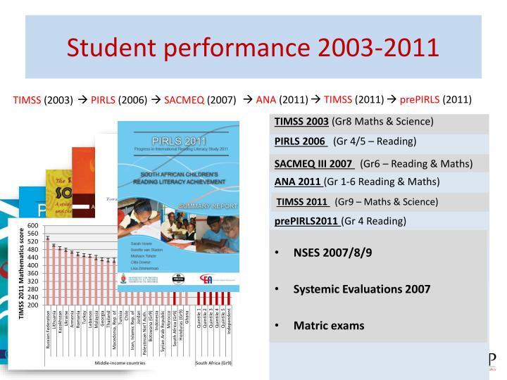 Student performance 2003-2011