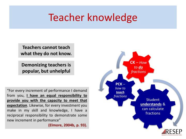 Teacher knowledge