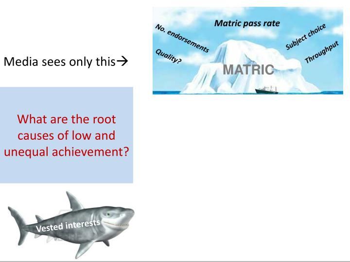 What are the root causes of low and unequal achievement?