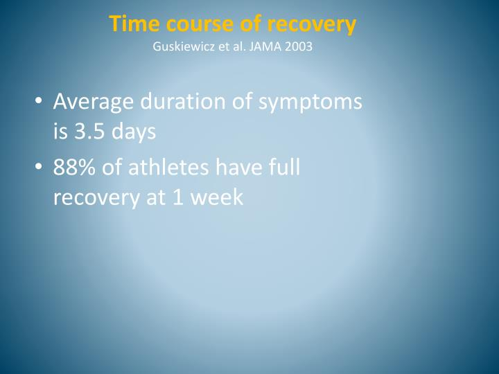 Time course of recovery