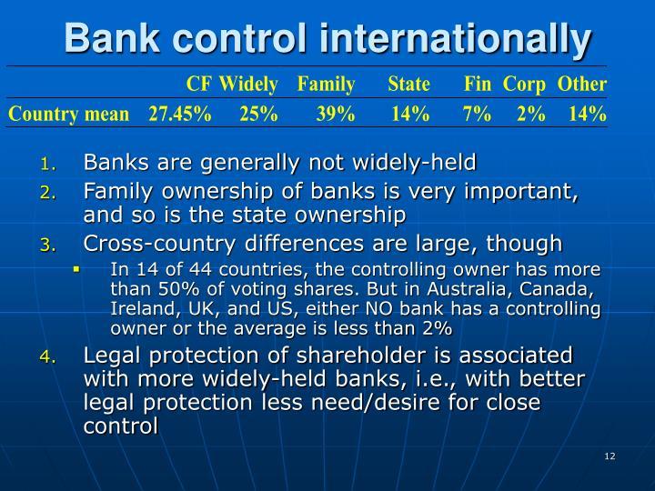 Bank control internationally