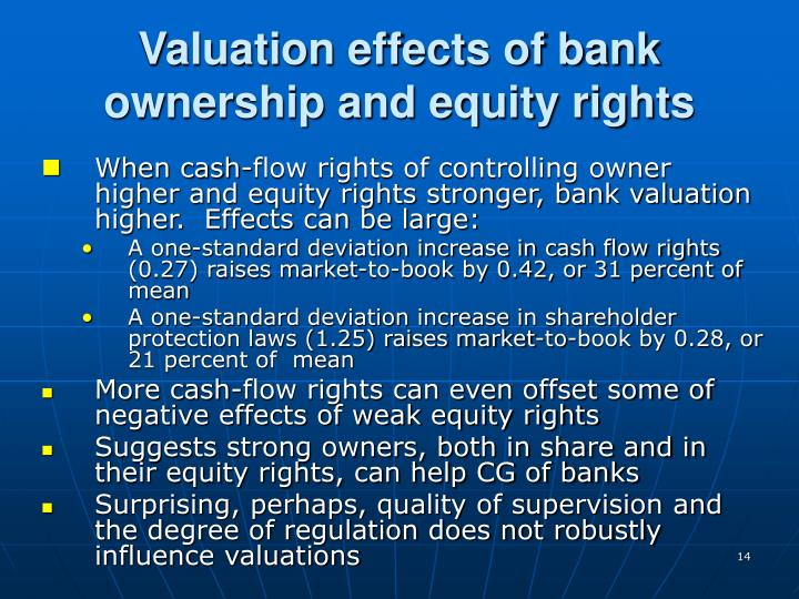 Valuation effects of bank ownership and equity rights